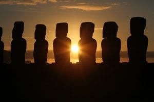 facts on easter island
