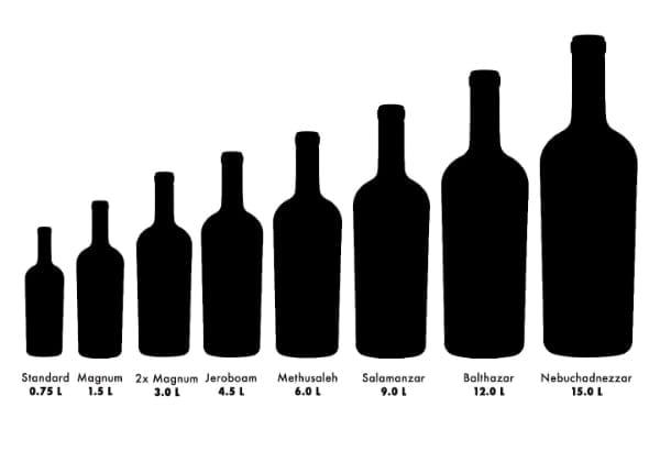 wine bottle facts