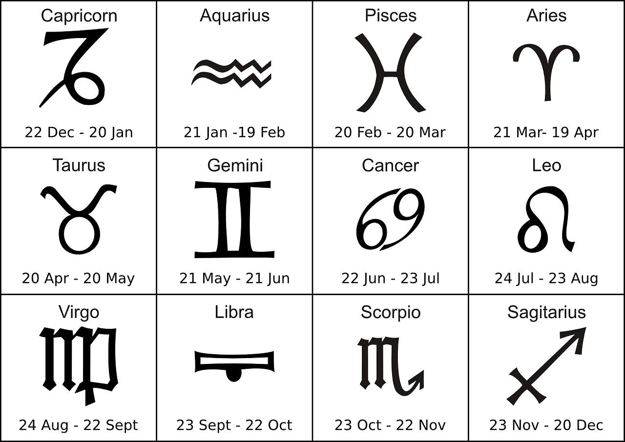 zodiac. chart