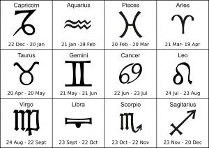 zodiac. chart 1