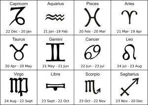 Facts about Leo Star Sign